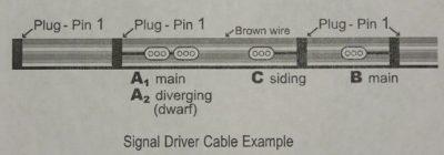 SE8C 信号機 制御 鉄道模型 自動運転