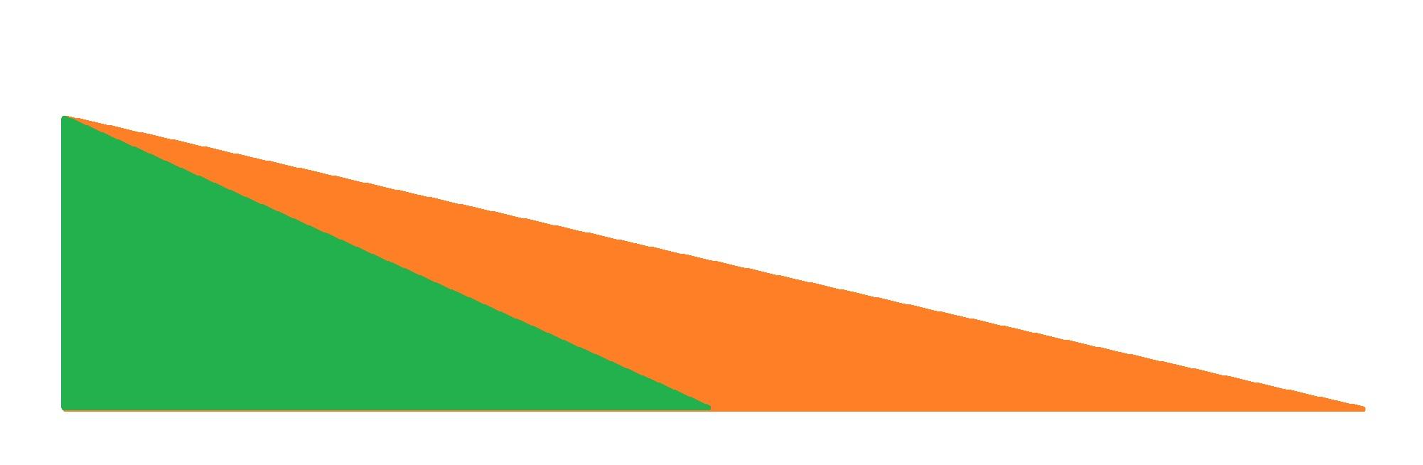 勾配 サブテレイン 改良 鉄道模型 Nゲージ